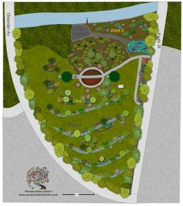 Permaculture Design for the Rainbow Gully Community Commons – Community Garden in Hervey Bay QLD